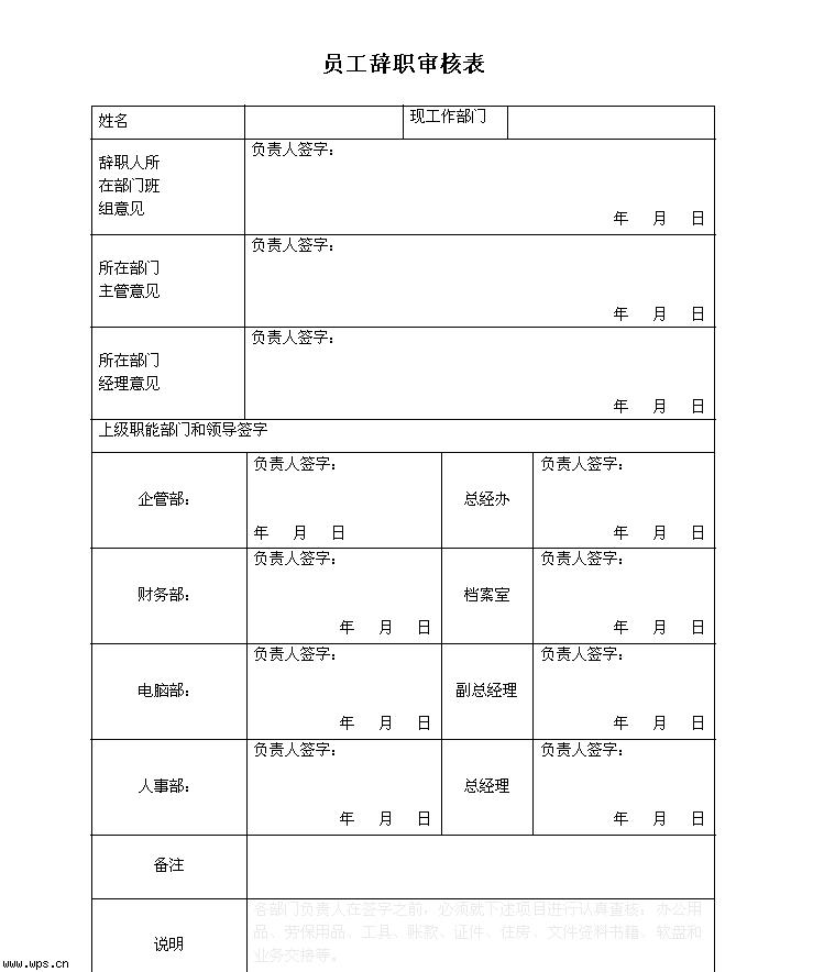 员工辞职审核表模板免费下载