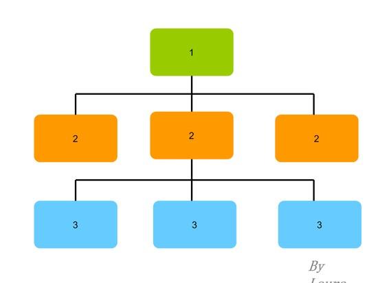 组织结构图公司素材ppt模板模板免费下载