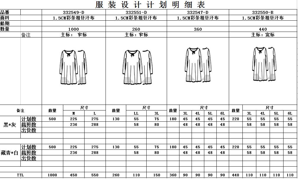 服装设计计划明细表