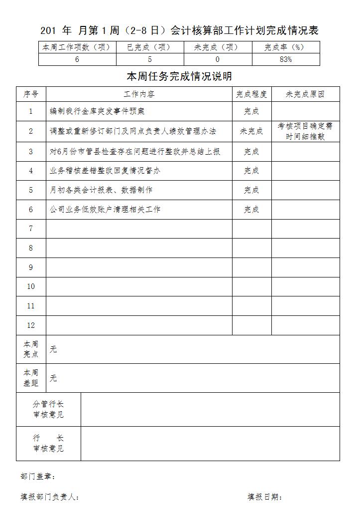 部门周工作计划表模板免费下载