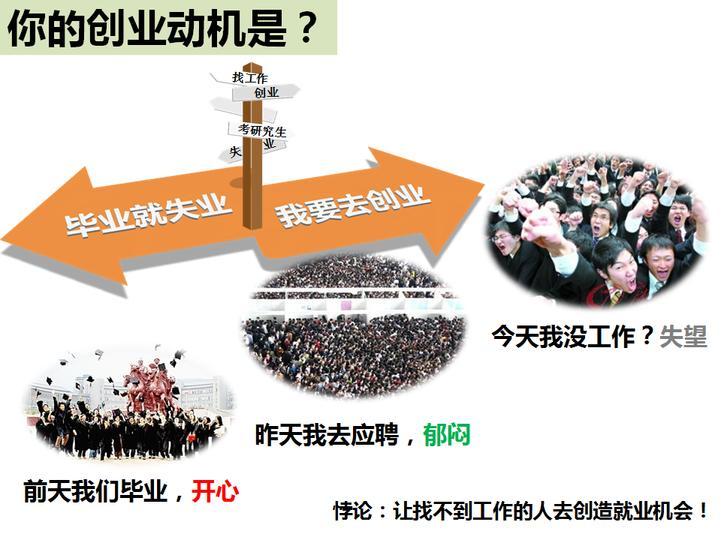 大学生手绘海报模板国庆节