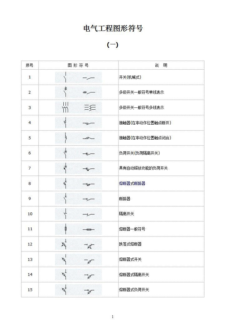 电气工程图形符号模板免费下载