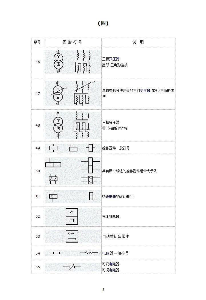 电气工程图形符号模板免费下载图片