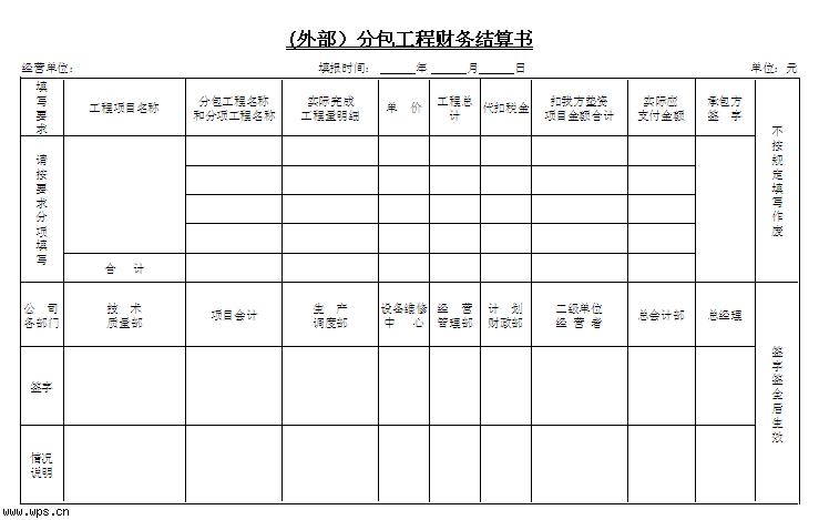 分包工程财务结算书模板免费下载