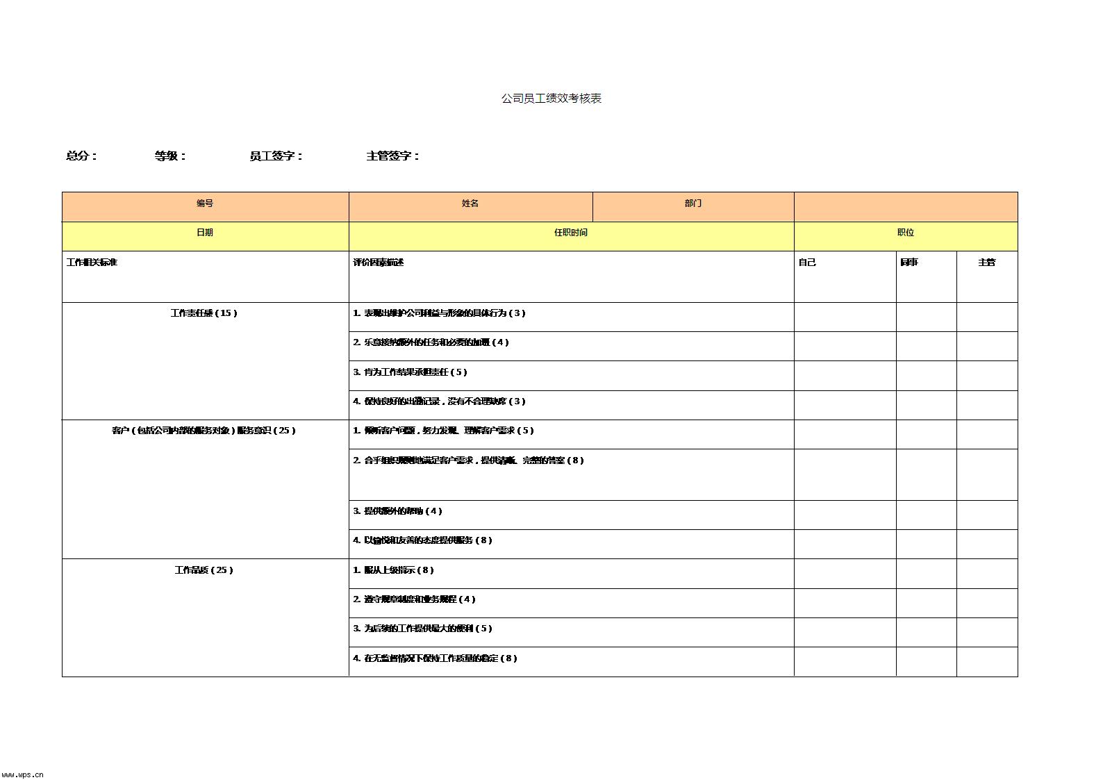 员工绩效考核表模板免费下载