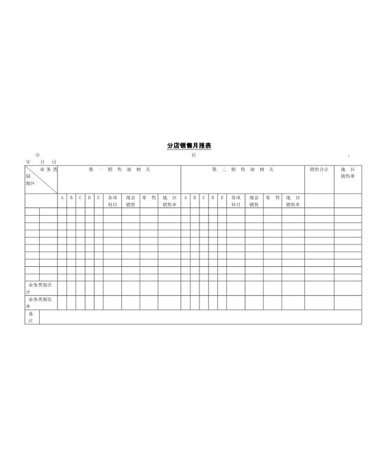分店销售月报表模板模板免费下载