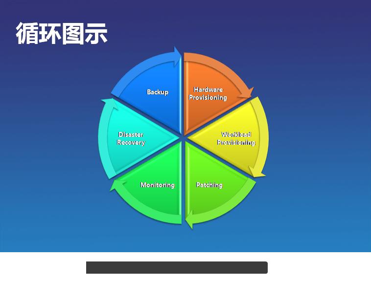循环图示模板免费下载
