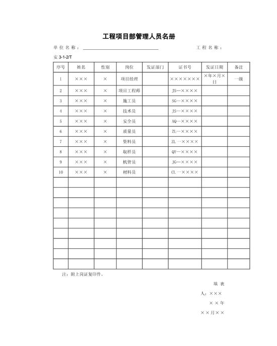 工程项目部管理人员名册模板免费下载
