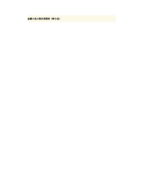 金庸小说人物关系图表跨小说模板免费下载