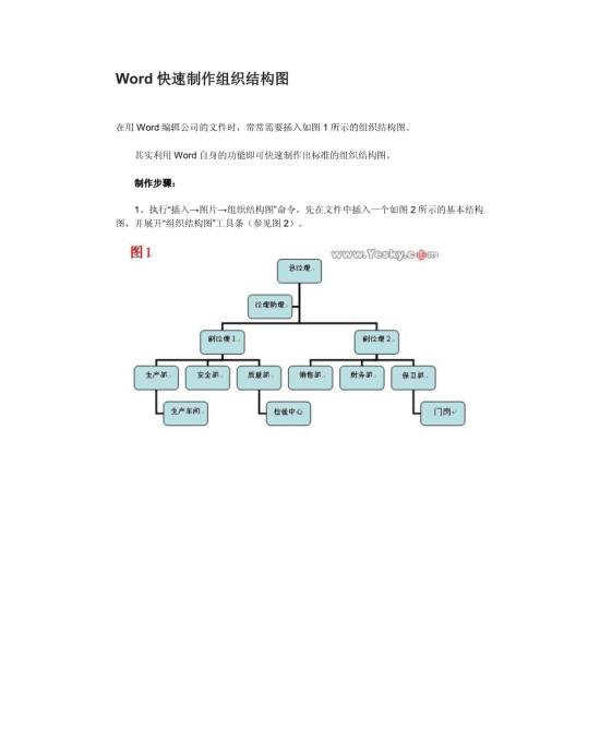 word快速制作组织结构图模板免费下载_121847- wps