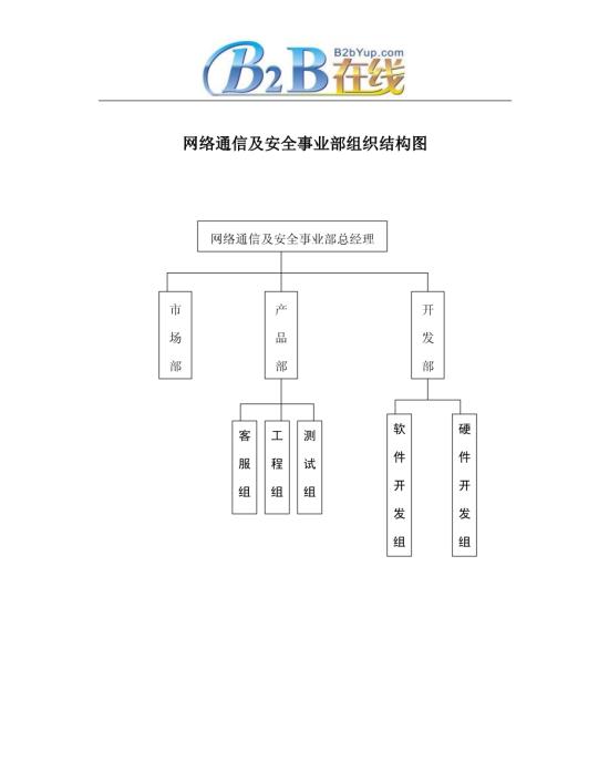 网络通信及安全事业部组织结构图模板免费下载