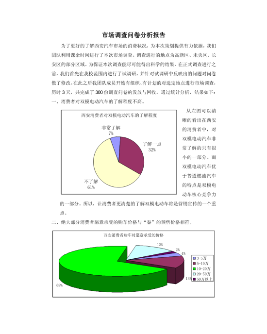 市场调查问卷分析报告模板免费下载