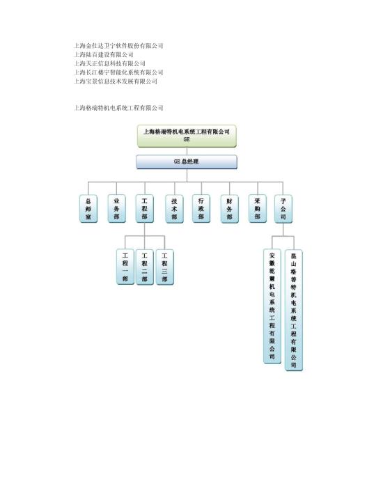 未接触公司组织架构模板免费下载